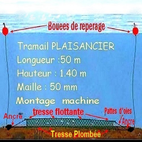 TRAMAIL PLAISANCIER